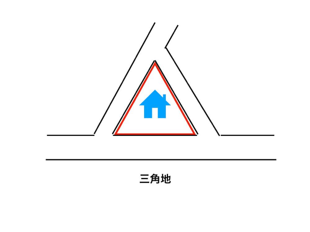 三角形の土地に四角い家を建てるのは配置が難しいため、間取りや家の設計が難しくなる