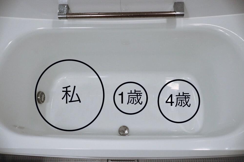 段差がないお風呂でも、浴槽の半分は子ども二人で独占するので、段差があるベンチタイプだと子どもと入るのは難しい